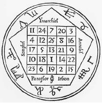 Cornelius Agrippa's magical square. (FORTEAN PICTURE LIBRARY)